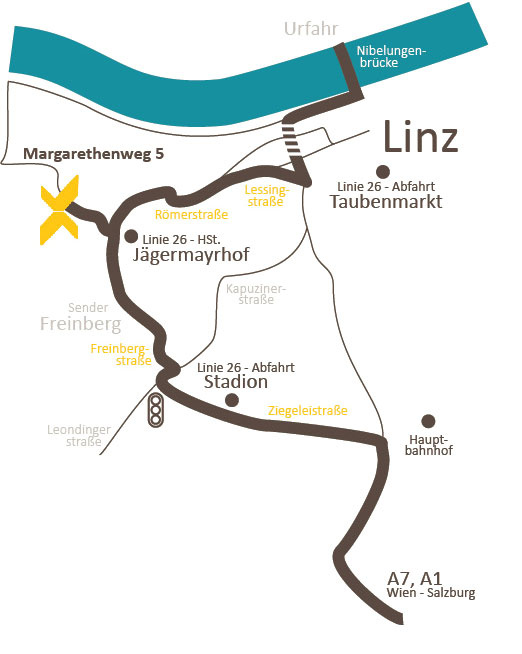 Lageplan & Therapiebecken Institut Medaktiv - Margarethenweg 5, 4020 Linz